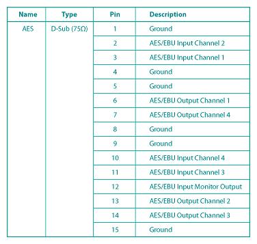 AIF-4S-Table