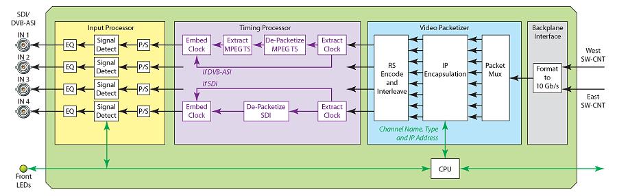 VRX-4S-Diagram