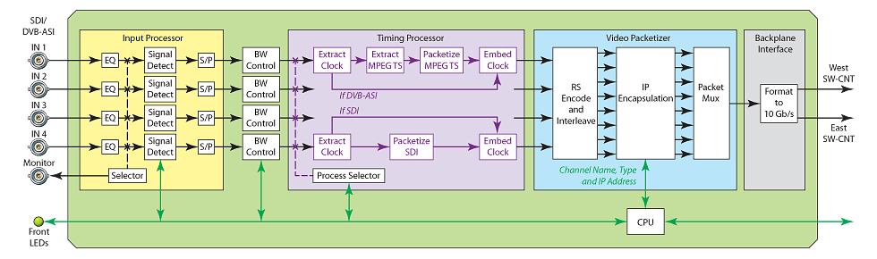 VTX-4S-Diagram